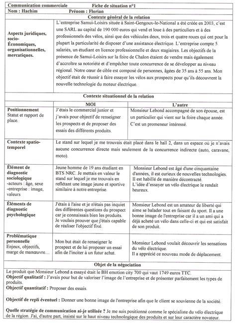 Pharmd Resume Exles by Tibco Administrator Resume Abhishek Resume Hpe Tibco