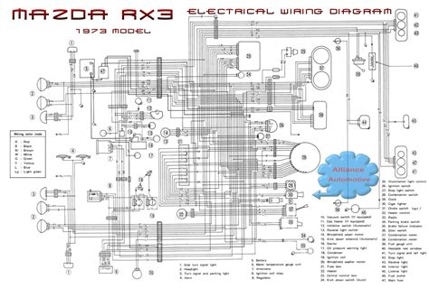mazda 3 hatchback wiring diagram autocurate net