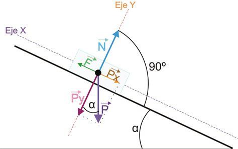 imagenes vectores fisica fuerza