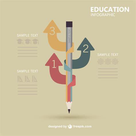 4 designer illustration style education vector infography education design vector free download