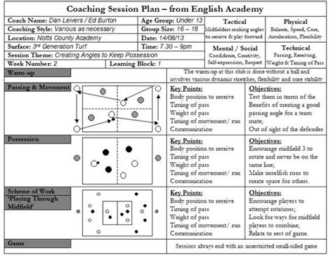 sle session plans in soccer ray power making the ball