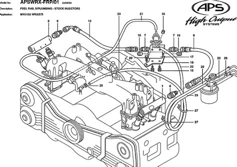 subaru wrx engine diagram nasioc wrx wiring diagram get free image about wiring
