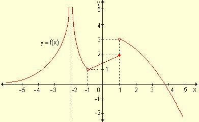 imagenes limites matematicos 191 se pueden entender las matem 225 ticas el concepto de