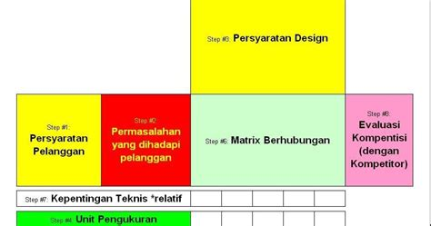 design quality adalah best practices of manufacturing excellence tpm 40