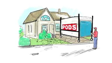 how much do pods storage containers cost pods storage easy on the pocket