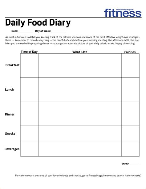 keeping a food diary template best ideas of importance of keeping a food diary free