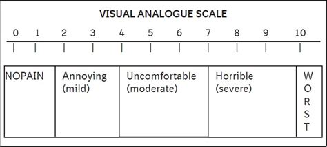 Harga Visual Analog Scale by Visual Analog Scale Chart Pictures To Pin On