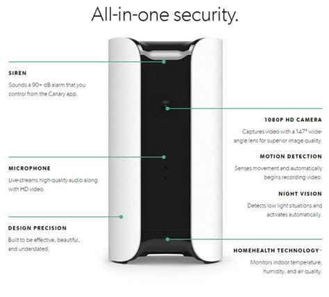 the best tech to stop criminals from breaking into your home