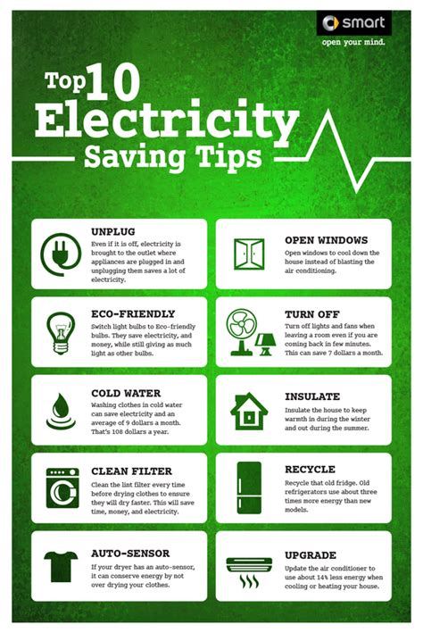 how to save electricity and electricity saving escompaigners