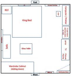 Bedroom Feng Shui by Feng Shui On My New Bedroom Layout Feng Shui At Forum