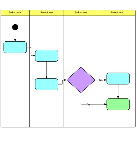 swimlane diagram swimlane visio template and exles lucidchart