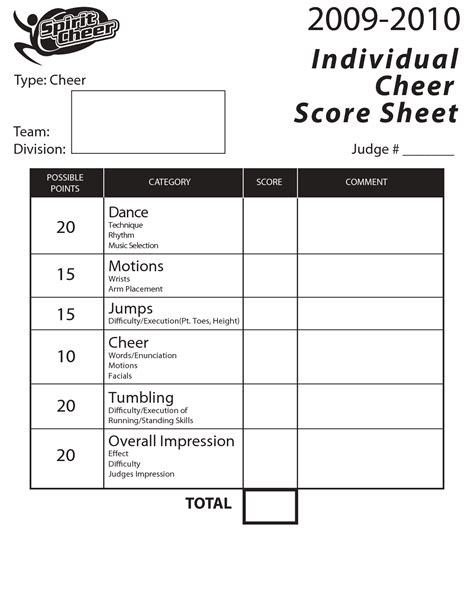 gymnastics judges score card template score cheerleading tryout score sheet