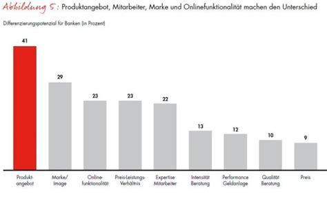 bank wechsel wealth management studie bain ein drittel der