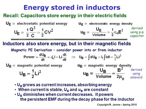 define energy stored in capacitor physics electricity and magnetism lecture 12 inductance rl circuits y f chapter 30 sect