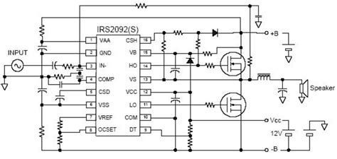 Power Class D Irs 2092 Kotak irs2092pbf infineon technologies