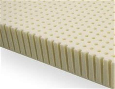 Fibromyalgia Mattress by Fibromyalgia Finding Relief On