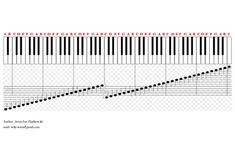 piano key notes 1000 images about piano on pinterest