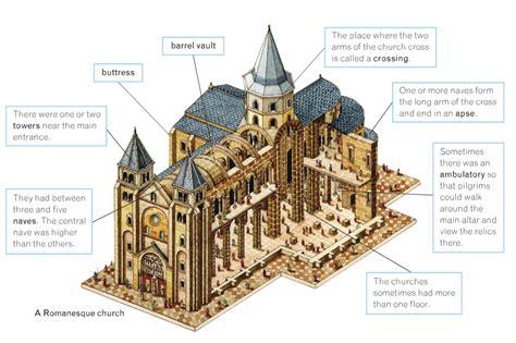 diagram romanesque architecture diagram