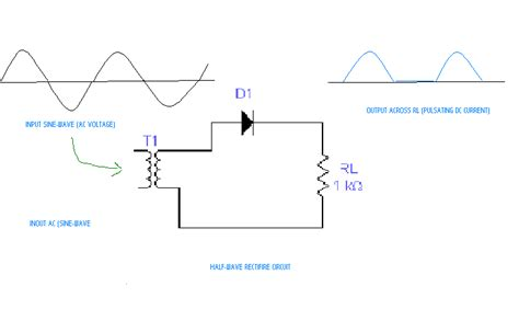 wave rectifier diode diode rectifier circuits pdf 28 images diode rectifier schematic get free image about wiring