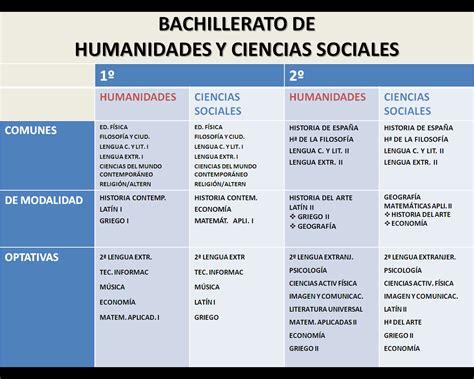 bachillerato de humanidades salidas bachillerato orientainfanta
