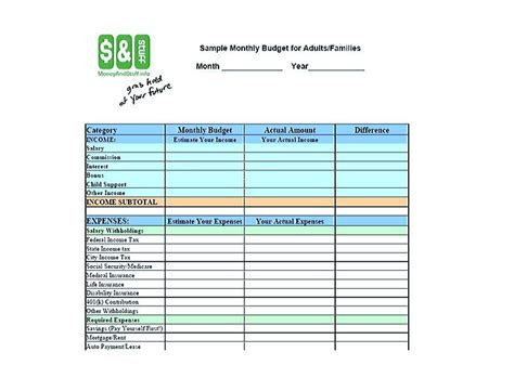 bi weekly budget template bi weekly budget template open business budget template