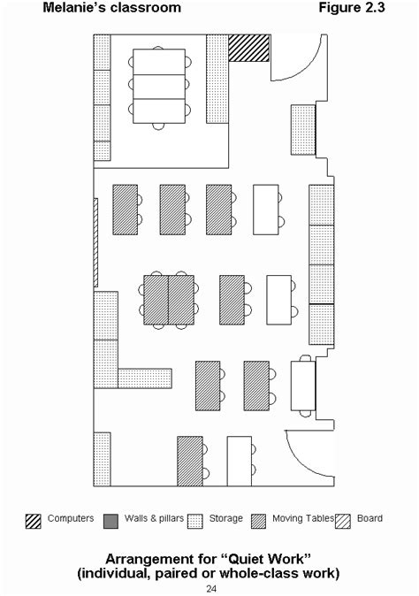 classroom layout strategies ideal classroom layout for primary school 1000 ideas