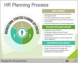 hr ppt templates tips to visualise human resource planning on powerpoint