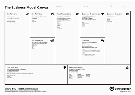 business canvas word template business canvas word template 4 future various templates