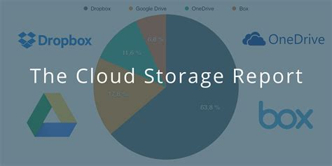 dropbox on mobile the cloud storage report dropbox owns cloud storage on