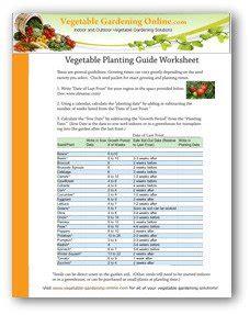 vegetable garden worksheets garden diary zone chart