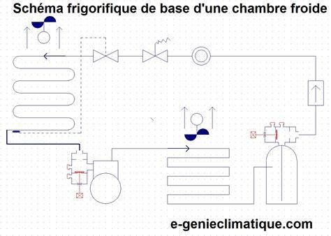 diagramme enthalpique r134a explication froid01 le circuit frigorifique de base dans une chambre