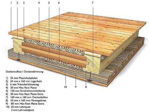 deckenaufbau altbau schilfrohrplatten deckend 228 mmung anwendungsm 246 glichkeiten