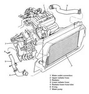1997 lincoln continental thermostat location get free image about wiring diagram