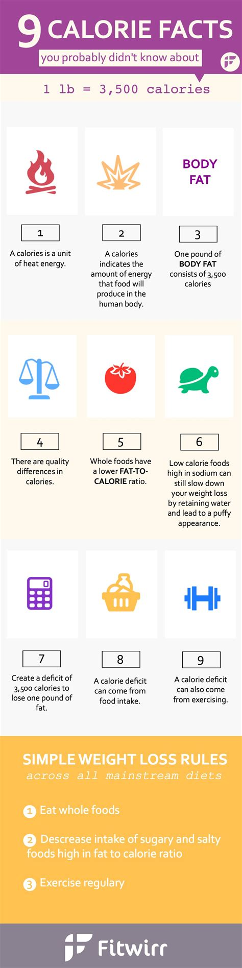 how many calories are in a pound