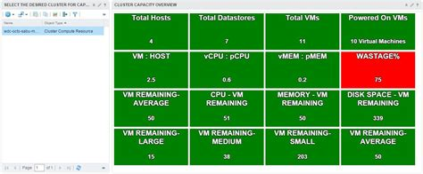 Vrealize Report Templates Vxpress Using Custom Reports To Publish Dashboards In