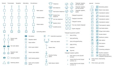 international wiring diagram symbols 36 wiring diagram