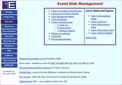 event risk management template choice image templates