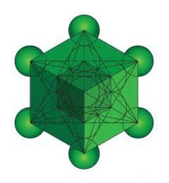 Duvet Green Metatron S Cube In Green Digital Art By Steven Dunn