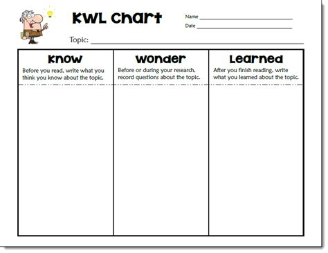 printable kwl chart corkboard connections investigating how to make icy roads