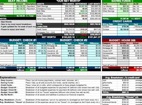 household budget templates