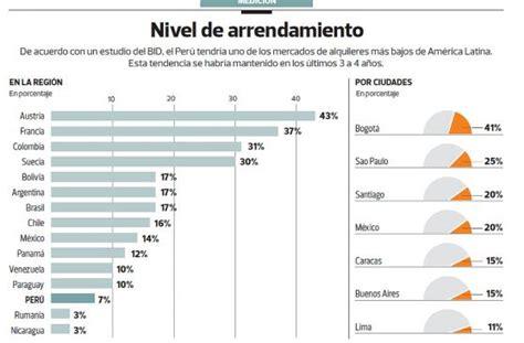 tasa incremento arriendo en colombia 2016 incremento arriendo del 2016 incremento para arriendos