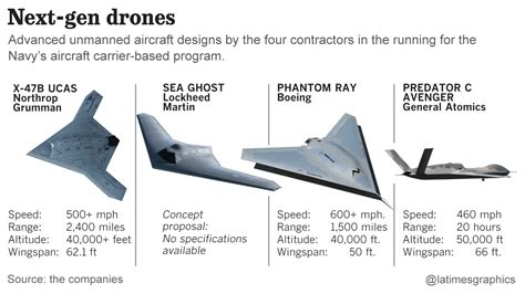 5 11 Beast Millitary Grey war news updates drones and drone warfare are