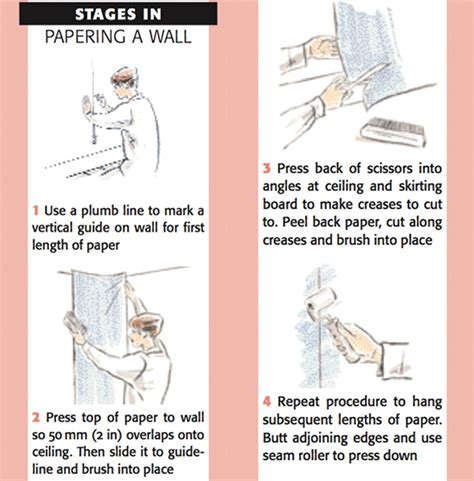 How To Use A Plumb Line When Wallpapering by Wallpapering Measuring And Marking Diy Reader S Digest