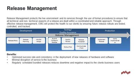 itil release management template intersection of itil and agile methods in the cloud