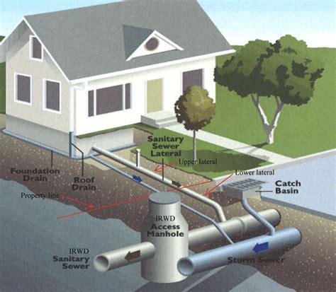Sewer Service Sewer Service