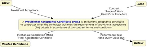 provisional acceptance certificate pac  project definition