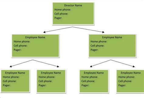 phone tree diagram template food diagram template