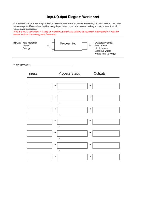 input output tables worksheet 15 best images of identifying energy worksheets energy