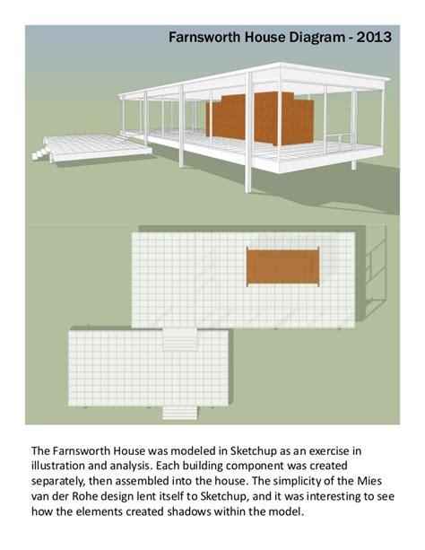 farnsworth house diagrams pintarich sketchup portfolio 2014