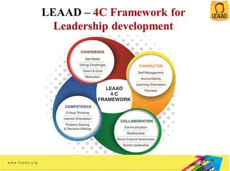 leading with gratitude 21st century solutions to boost engagement and innovation books leaad leadership skills for the 21st century priti